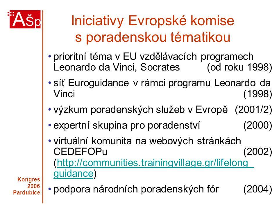 Kongres 2006 Pardubice Iniciativy Evropské komise s poradenskou tématikou prioritní téma v EU vzdělávacích programech Leonardo da Vinci, Socrates(od roku 1998) síť Euroguidance v rámci programu Leonardo da Vinci (1998) výzkum poradenských služeb v Evropě(2001/2) expertní skupina pro poradenství(2000) virtuální komunita na webových stránkách CEDEFOPu(2002) (http://communities.trainingvillage.gr/lifelong_ guidance)http://communities.trainingvillage.gr/lifelong_ guidance podpora národních poradenských fór(2004)