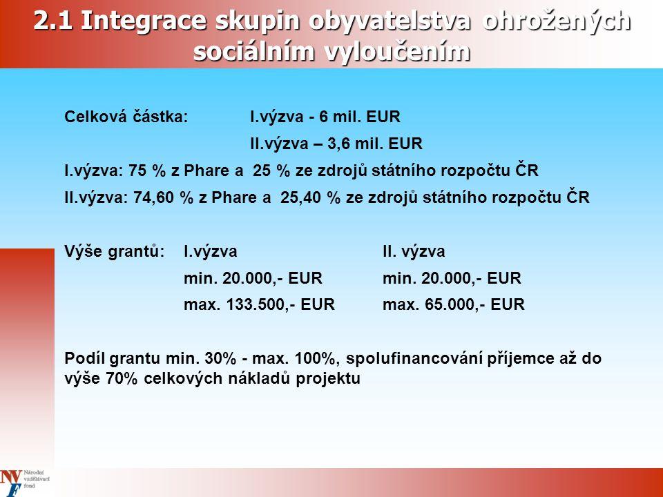 2.1 Integrace skupin obyvatelstva ohrožených sociálním vyloučením Celková částka: I.výzva - 6 mil. EUR II.výzva – 3,6 mil. EUR I.výzva: 75 % z Phare a