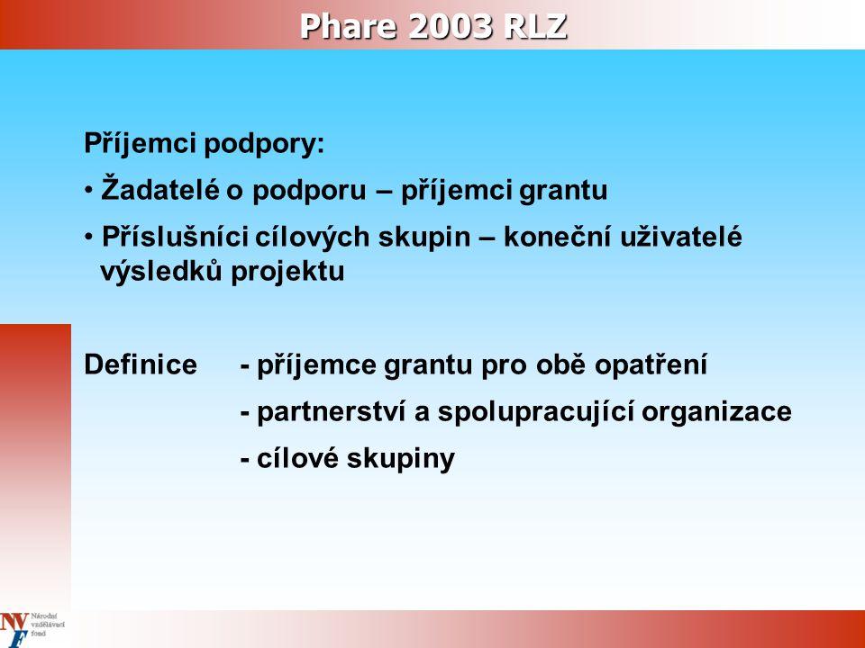 Phare 2003 RLZ Příjemci podpory: Žadatelé o podporu – příjemci grantu Příslušníci cílových skupin – koneční uživatelé výsledků projektu Definice - příjemce grantu pro obě opatření - partnerství a spolupracující organizace - cílové skupiny