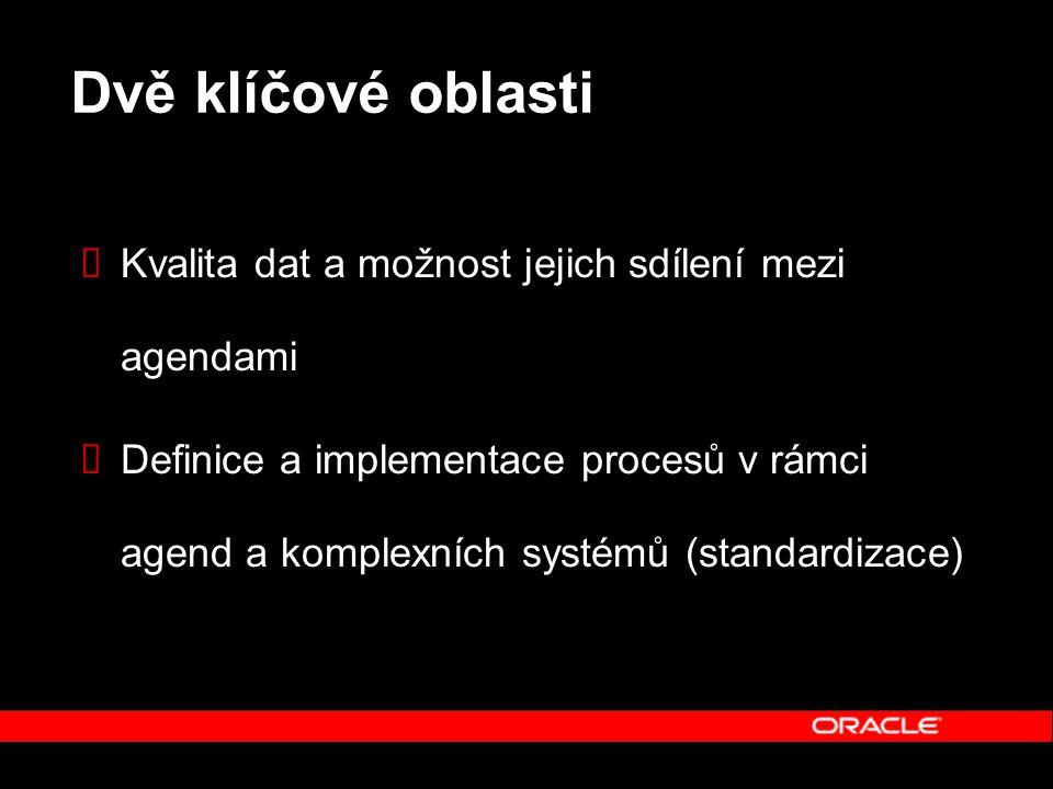 Dvě klíčové oblasti  Kvalita dat a možnost jejich sdílení mezi agendami  Definice a implementace procesů v rámci agend a komplexních systémů (standardizace)