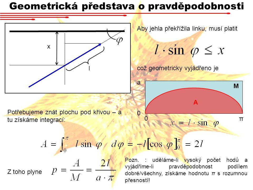 Geometrická představa o pravděpodobnosti Aby jehla překřížila linku, musí platit Potřebujeme znát plochu pod křivou – a tu získáme integrací: x l M 0