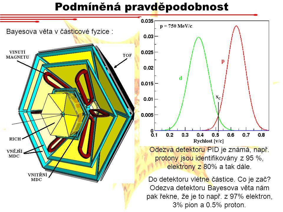 Podmíněná pravděpodobnost Bayesova věta v částicové fyzice : Odezva detektoru PID je známá, např. protony jsou identifikovány z 95 %, elektrony z 80%