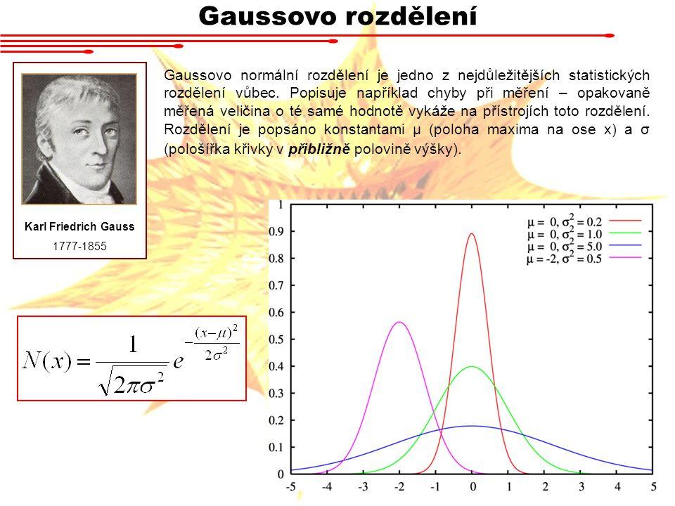 Gaussovo rozdělení Karl Friedrich Gauss 1777-1855 Gaussovo normální rozdělení je jedno z nejdůležitějších statistických rozdělení vůbec. Popisuje např
