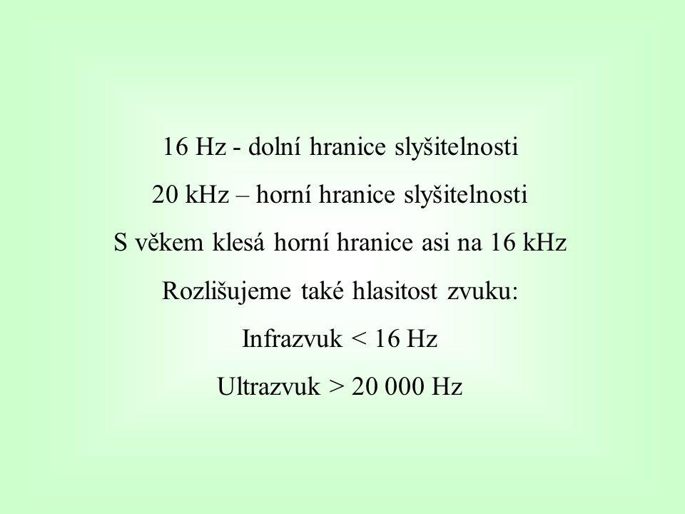 16 Hz - dolní hranice slyšitelnosti 20 kHz – horní hranice slyšitelnosti S věkem klesá horní hranice asi na 16 kHz Rozlišujeme také hlasitost zvuku: I