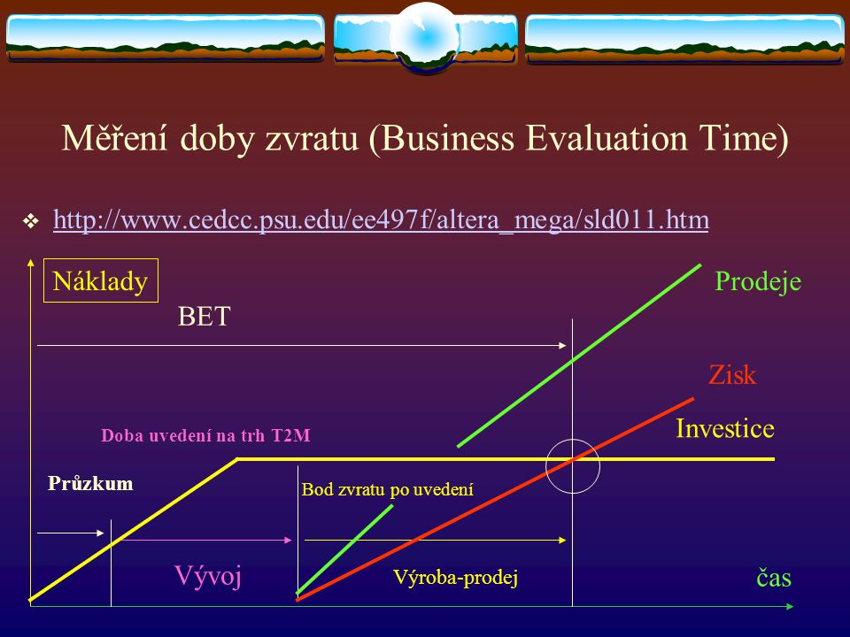 Měření doby zvratu (Business Evaluation Time)  http://www.cedcc.psu.edu/ee497f/altera_mega/sld011.htm http://www.cedcc.psu.edu/ee497f/altera_mega/sld