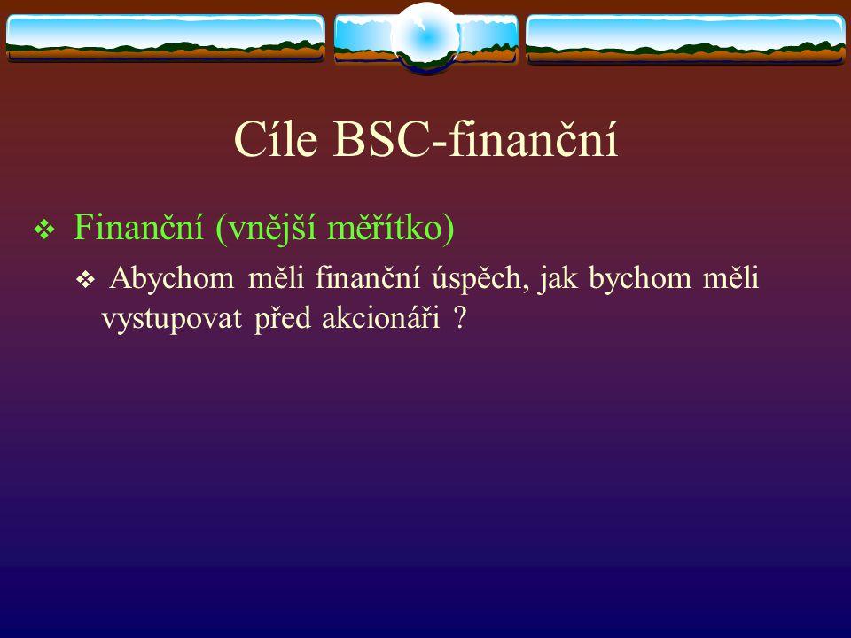 Cíle BSC-finanční  Finanční (vnější měřítko)  Abychom měli finanční úspěch, jak bychom měli vystupovat před akcionáři ?