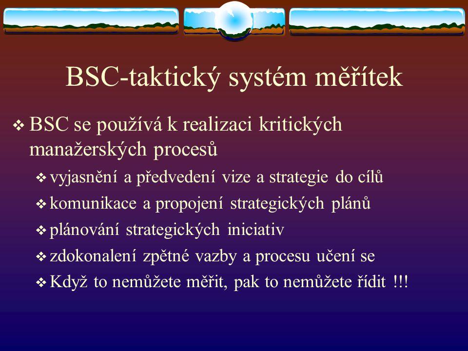 BSC-taktický systém měřítek  BSC se používá k realizaci kritických manažerských procesů  vyjasnění a předvedení vize a strategie do cílů  komunikace a propojení strategických plánů  plánování strategických iniciativ  zdokonalení zpětné vazby a procesu učení se  Když to nemůžete měřit, pak to nemůžete řídit !!!