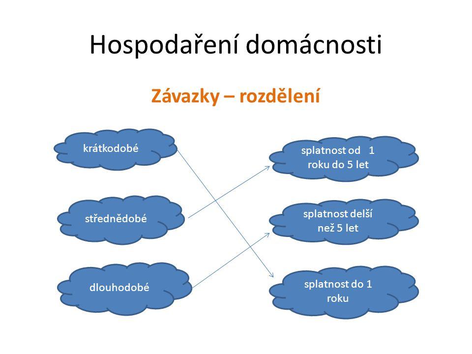 HOSPODAŘENÍ DOMÁCNOSTI 1.Jaký je rozdíl mezi movitým a nemovitým majetkem.