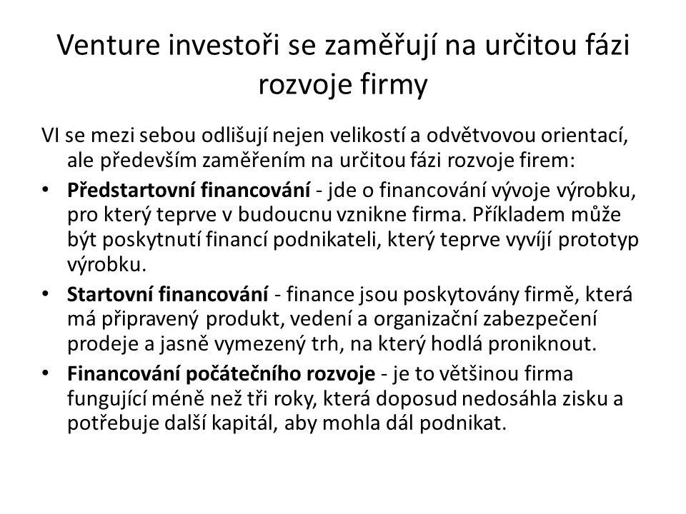 Dotace – nevratná podpora, většinou se spoluúčastí podniku Strukturální fondy EU – v ČR mají podobu OP Podnikání a inovace - je zaměřený na podporu rozvoje podnikatelského prostředí a podporu přenosu výsledků výzkumu a vývoje do podnikatelské praxe.