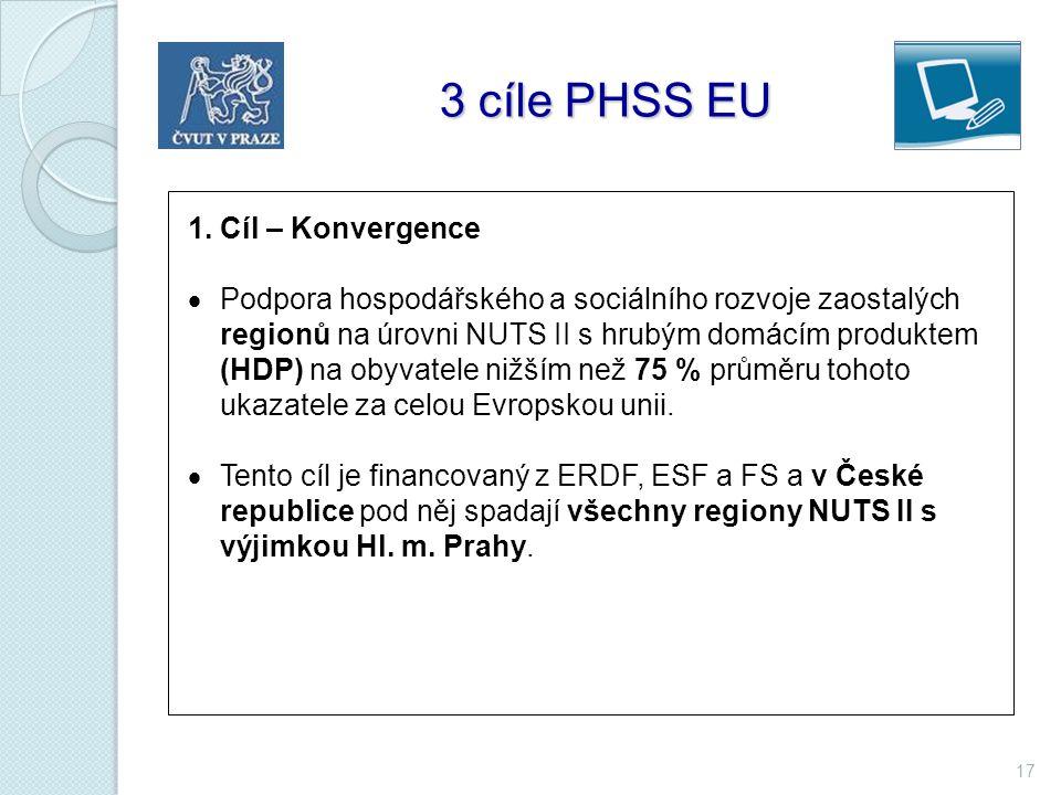 17 1. Cíl – Konvergence  Podpora hospodářského a sociálního rozvoje zaostalých regionů na úrovni NUTS II s hrubým domácím produktem (HDP) na obyvatel