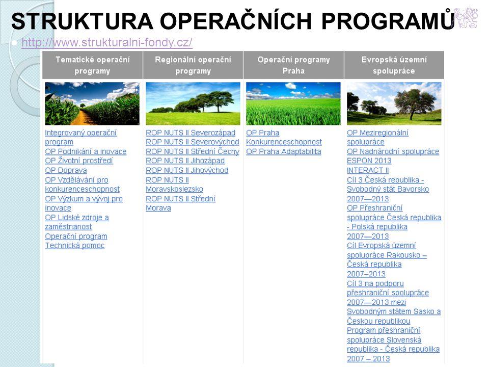 STRUKTURA OPERAČNÍCH PROGRAMŮ ● http://www.strukturalni-fondy.cz/http://www.strukturalni-fondy.cz/