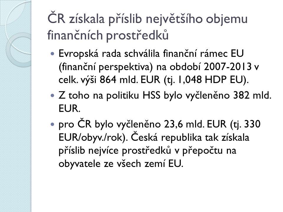 ČR získala příslib největšího objemu finančních prostředků Evropská rada schválila finanční rámec EU (finanční perspektiva) na období 2007-2013 v celk