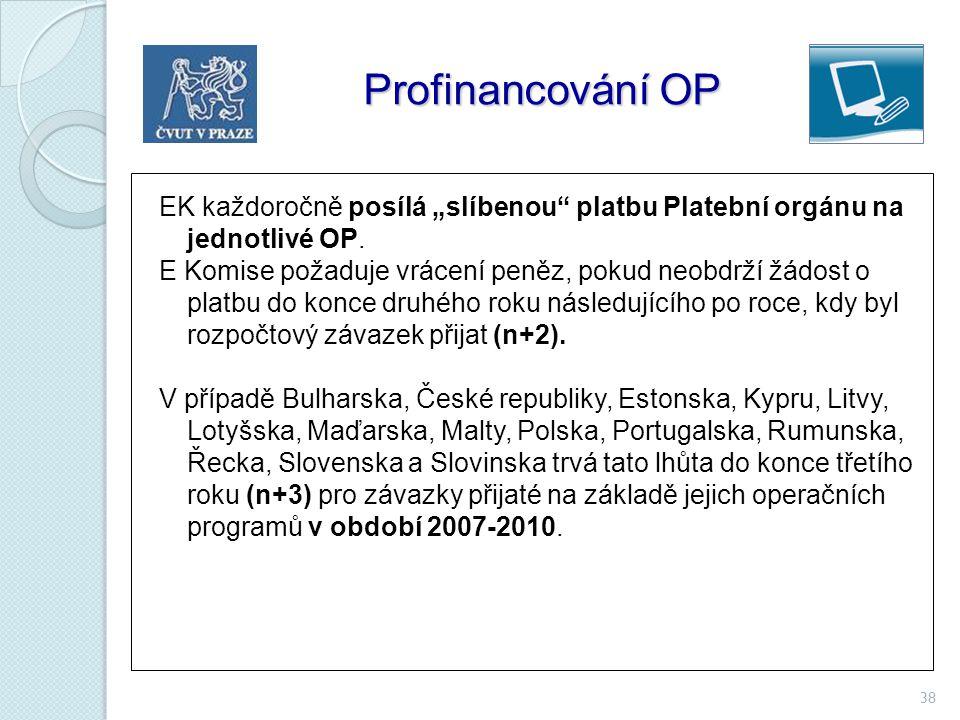 """38 Profinancování OP Profinancování OP EK každoročně posílá """"slíbenou"""" platbu Platební orgánu na jednotlivé OP. E Komise požaduje vrácení peněz, pokud"""