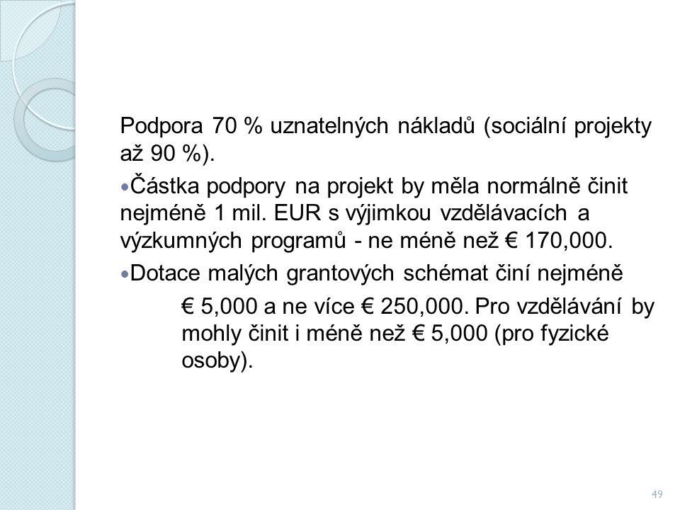 Podpora 70 % uznatelných nákladů (sociální projekty až 90 %). Částka podpory na projekt by měla normálně činit nejméně 1 mil. EUR s výjimkou vzdělávac
