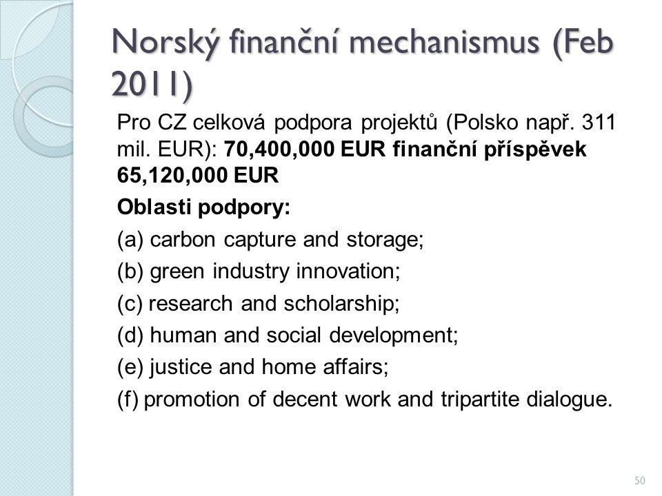 Norský finanční mechanismus (Feb 2011) Pro CZ celková podpora projektů (Polsko např. 311 mil. EUR): 70,400,000 EUR finanční příspěvek 65,120,000 EUR O