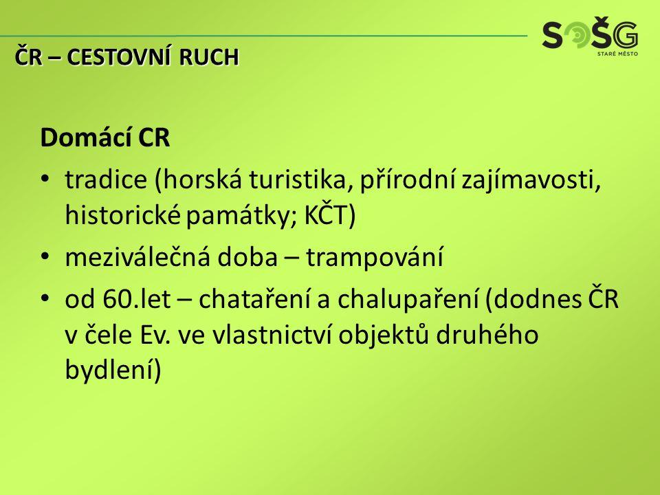 Zahraniční CR do r.