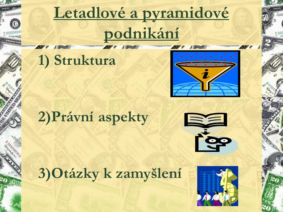 Letadlové a pyramidové podnikání 1) Struktura 2)Právní aspekty 3)Otázky k zamyšlení