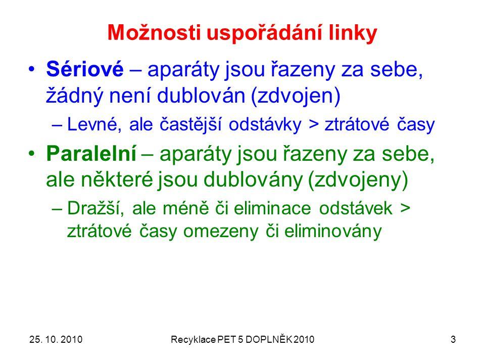 Možnosti uspořádání linky - příklady 25.10.