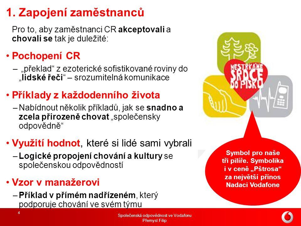 Společenská odpovědnost ve Vodafonu Přemysl Filip 4 1. Zapojení zaměstnanců Pro to, aby zaměstnanci CR akceptovali a chovali se tak je duležité: Pocho