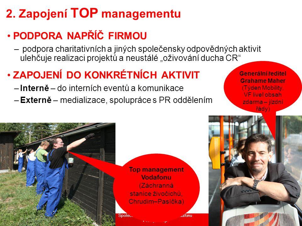 Společenská odpovědnost ve Vodafonu Přemysl Filip 6 2. Zapojení TOP managementu PODPORA NAPŘÍČ FIRMOU – podpora charitativních a jiných společensky od