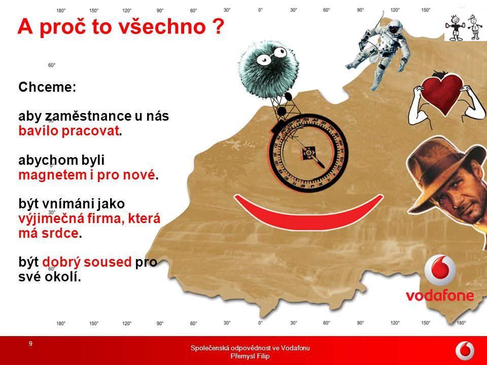 Společenská odpovědnost ve Vodafonu Přemysl Filip 9 Chceme: aby zaměstnance u nás bavilo pracovat. abychom byli magnetem i pro nové. být vnímáni jako