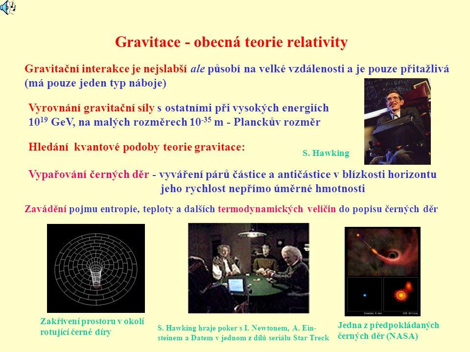Gravitace - obecná teorie relativity Hledání kvantové podoby teorie gravitace: Vypařování černých děr - vyváření párů částice a antičástice v blízkost