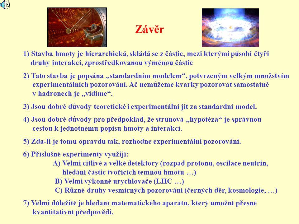 Závěr 1) Stavba hmoty je hierarchická, skládá se z částic, mezi kterými působí čtyři druhy interakcí, zprostředkovanou výměnou částic 2) Tato stavba j