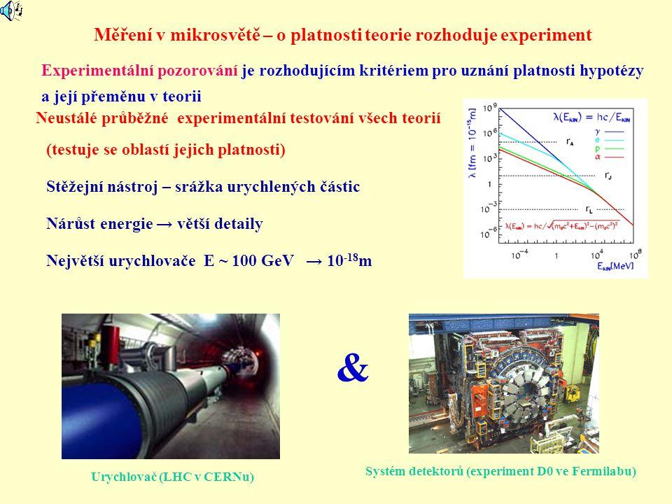 Měření v mikrosvětě – o platnosti teorie rozhoduje experiment & Urychlovač (LHC v CERNu) Systém detektorů (experiment D0 ve Fermilabu) Experimentální