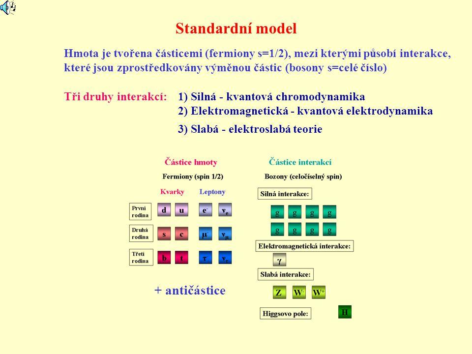 Standardní model Hmota je tvořena částicemi (fermiony s=1/2), mezi kterými působí interakce, které jsou zprostředkovány výměnou částic (bosony s=celé