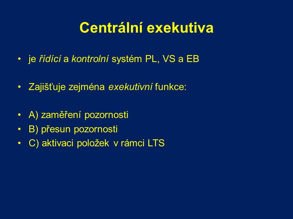 Centrální exekutiva je řídící a kontrolní systém PL, VS a EB Zajišťuje zejména exekutivní funkce: A) zaměření pozornosti B) přesun pozornosti C) aktiv