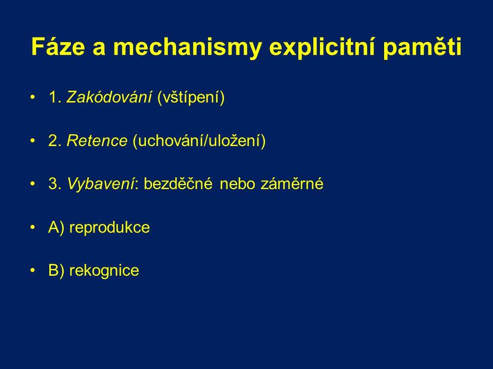 Fáze a mechanismy explicitní paměti 1. Zakódování (vštípení) 2. Retence (uchování/uložení) 3. Vybavení: bezděčné nebo záměrné A) reprodukce B) rekogni
