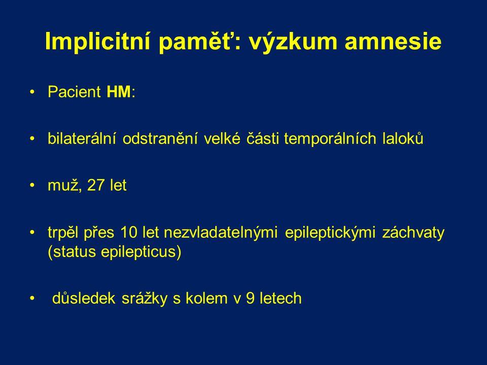 Implicitní paměť: výzkum amnesie Pacient HM: bilaterální odstranění velké části temporálních laloků muž, 27 let trpěl přes 10 let nezvladatelnými epil