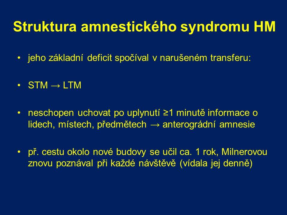 Struktura amnestického syndromu HM jeho základní deficit spočíval v narušeném transferu: STM → LTM neschopen uchovat po uplynutí ≥1 minutě informace o