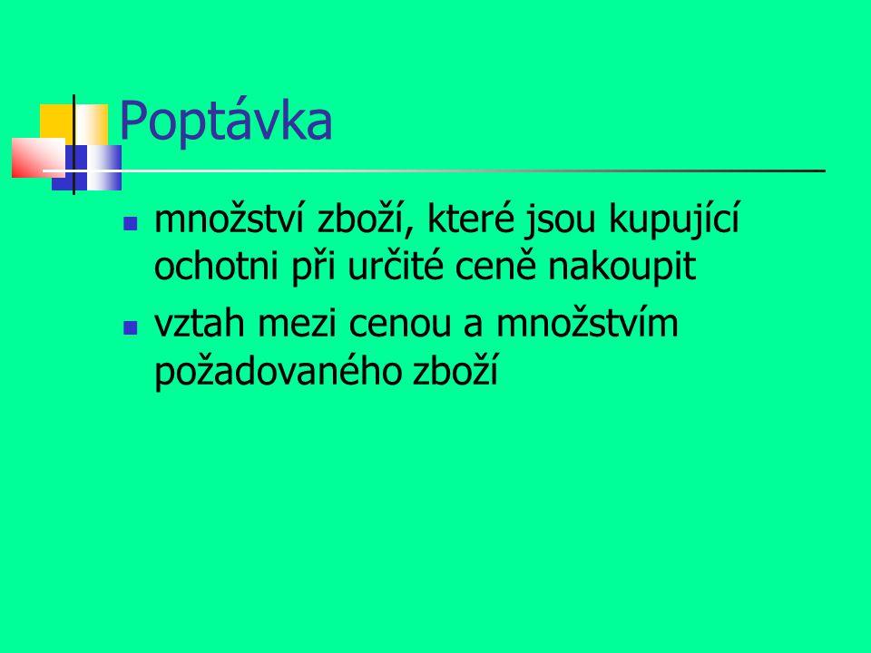 LITERATURA KONEČNÝ, Bronislav; SOJKA, Milan.Malá encyklopedie moderní ekonomie.