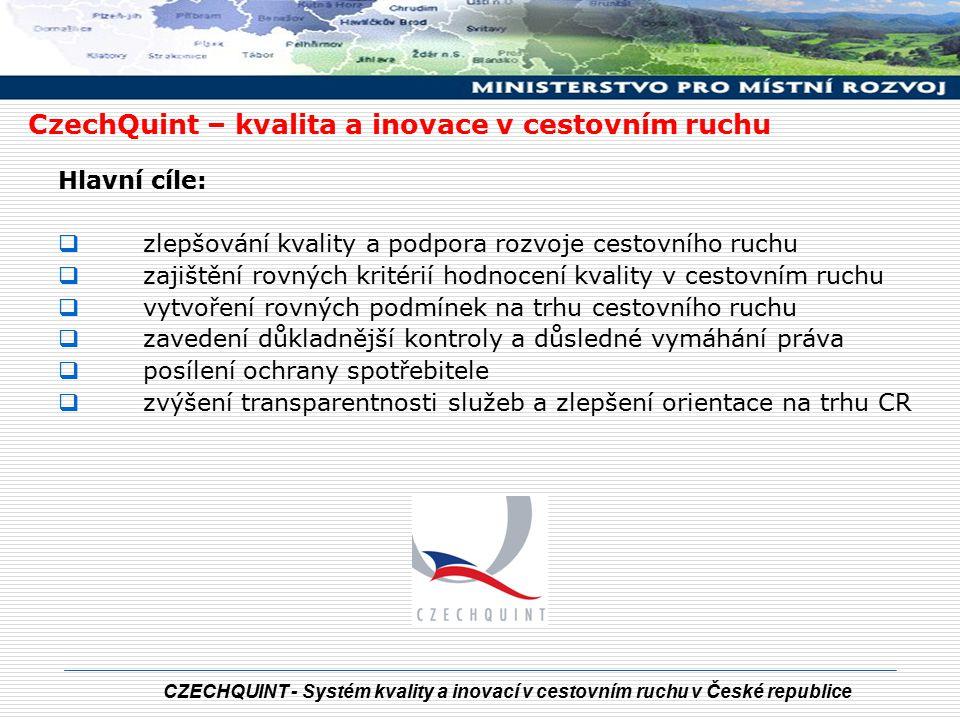 CZECHQUINT - Systém kvality a inovací v cestovním ruchu v České republice CzechQuint – kvalita a inovace v cestovním ruchu Hlavní cíle:  zlepšování k
