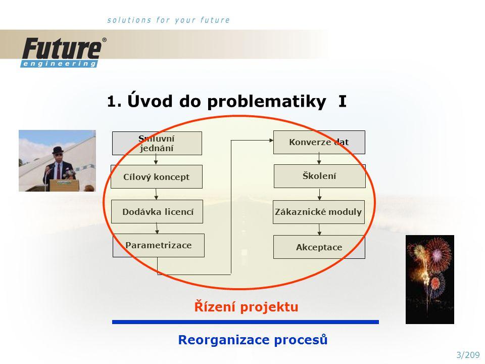 2/209 1Úvod do problematiky 2Rizika zákazníka 3Rizika řízení projektů 4Rizika dodavatele 5Rizika spojená s výběrem SW produktu (ERP) 6Závěr