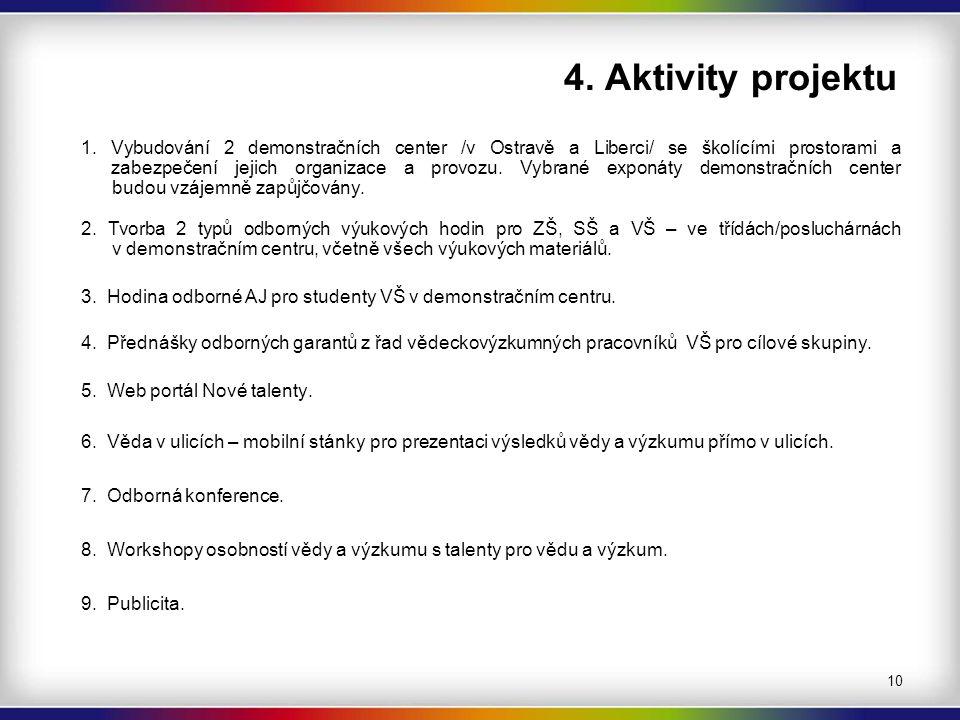 4. Aktivity projektu 1.
