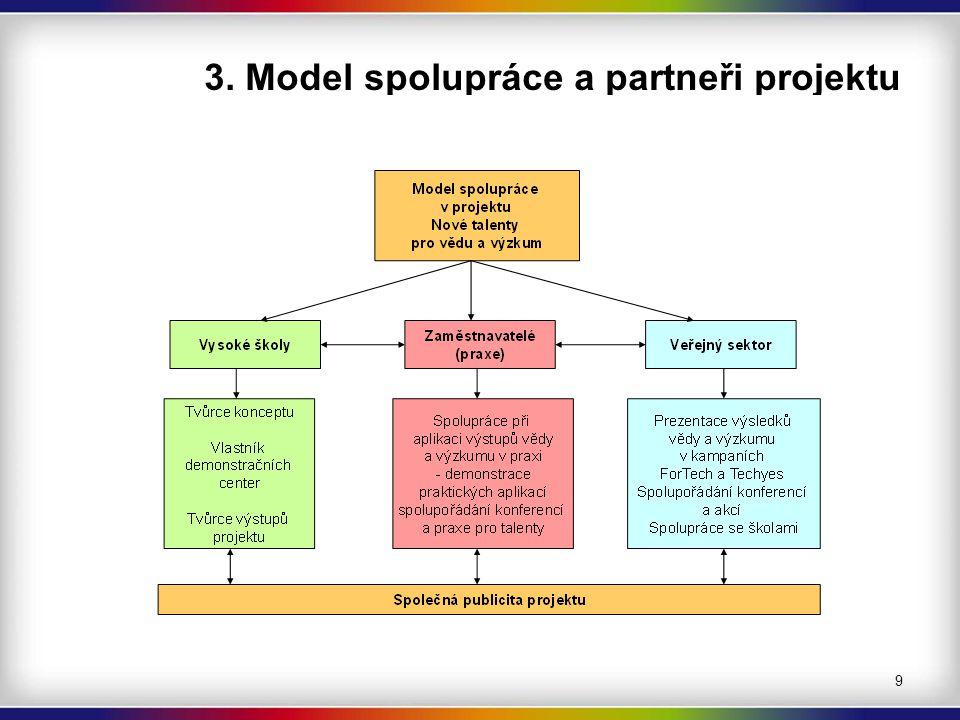 3. Model spolupráce a partneři projektu 9