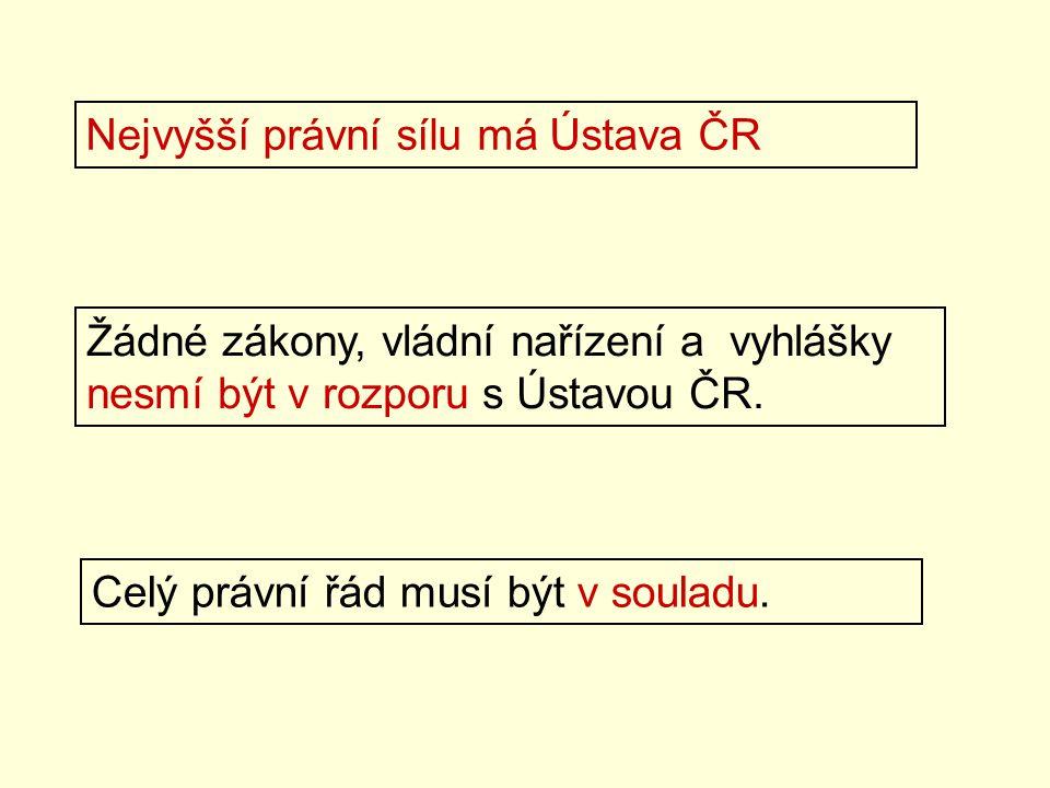 Nejvyšší právní sílu má Ústava ČR Žádné zákony, vládní nařízení a vyhlášky nesmí být v rozporu s Ústavou ČR. Celý právní řád musí být v souladu.