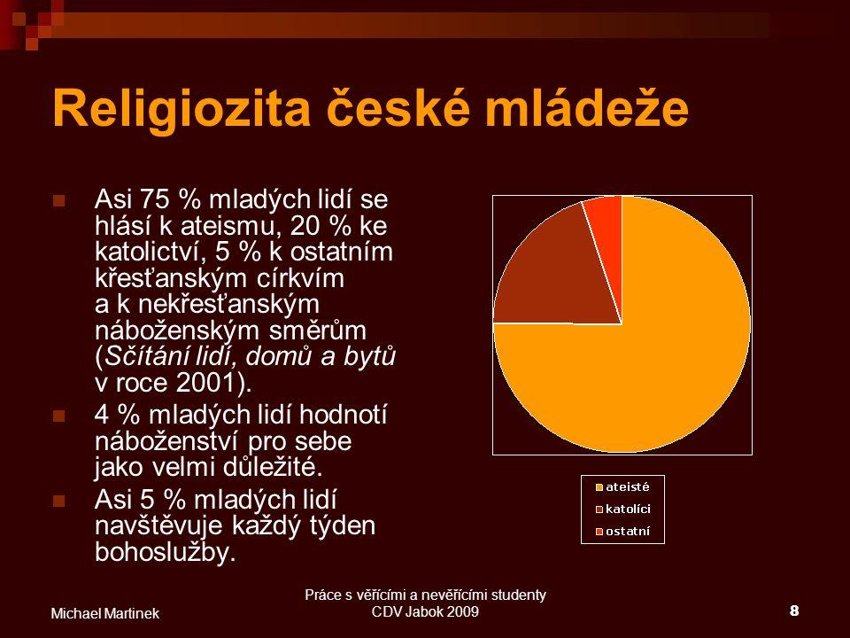 Práce s věřícími a nevěřícími studenty CDV Jabok 20099 Michael Martinek Ateismus české mládeže Není výsledkem osobního hledání a svobodného rozhodnutí, ale spíše přesvědčením přejatým z rodiny a sociálního prostředí.