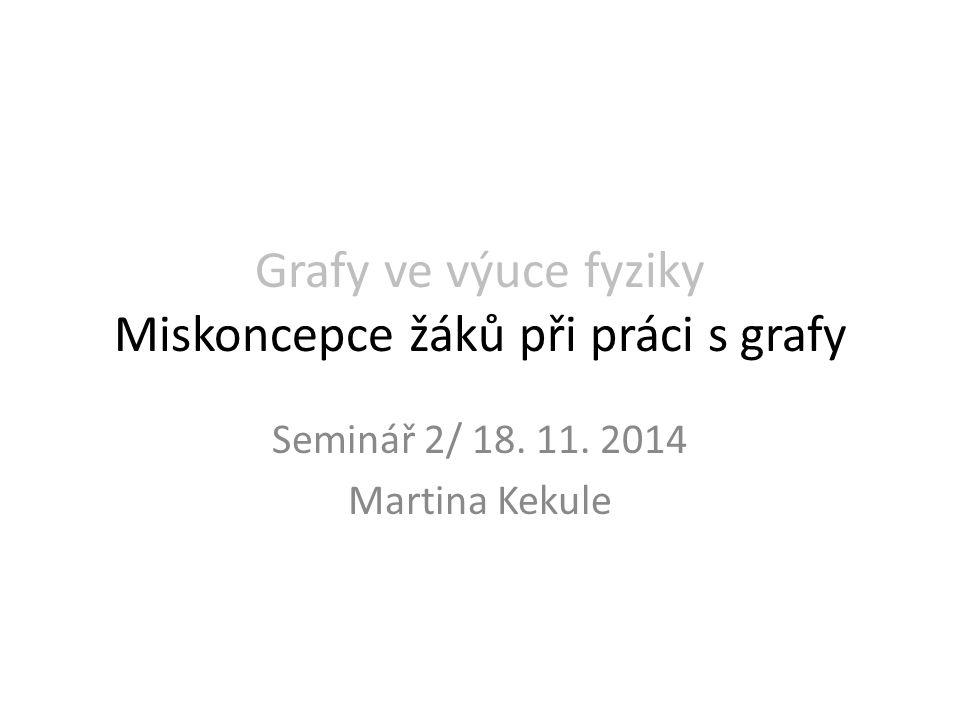 Literatura Leindhart G., Zaslavsky O., Stein M.K.