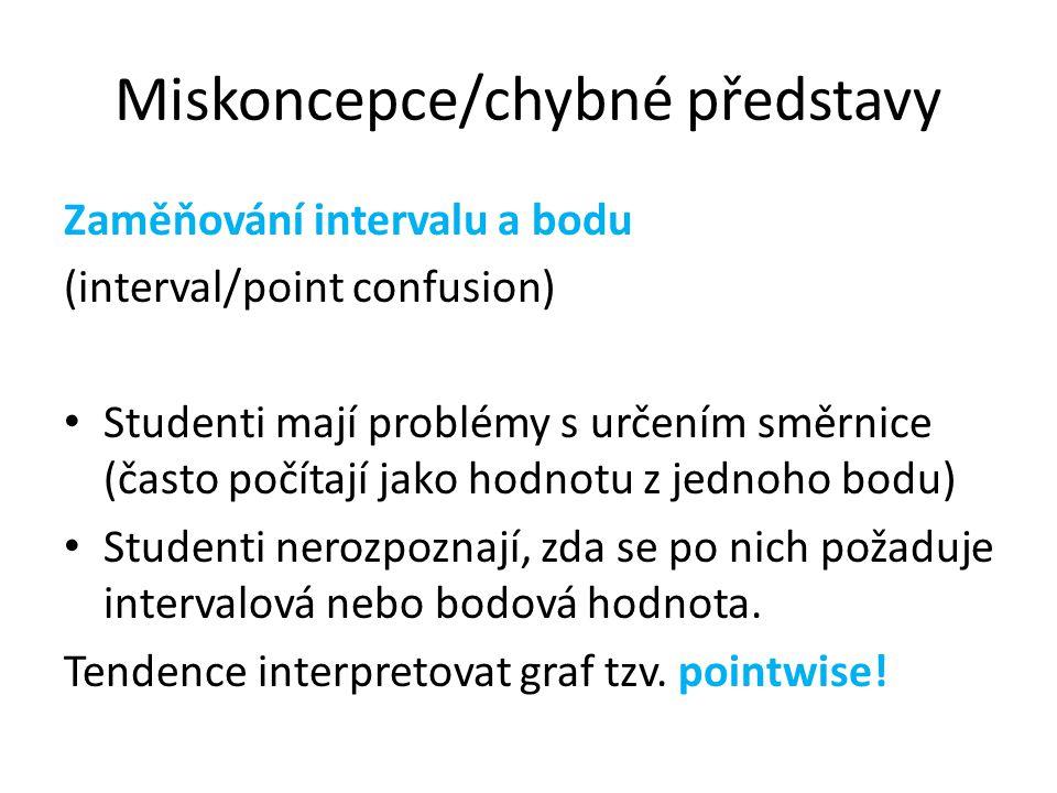 Miskoncepce/chybné představy Zaměňování intervalu a bodu (interval/point confusion) Studenti mají problémy s určením směrnice (často počítají jako hodnotu z jednoho bodu) Studenti nerozpoznají, zda se po nich požaduje intervalová nebo bodová hodnota.