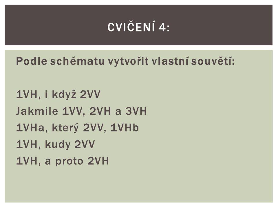 Podle schématu vytvořit vlastní souvětí: 1VH, i když 2VV Jakmile 1VV, 2VH a 3VH 1VHa, který 2VV, 1VHb 1VH, kudy 2VV 1VH, a proto 2VH CVIČENÍ 4: