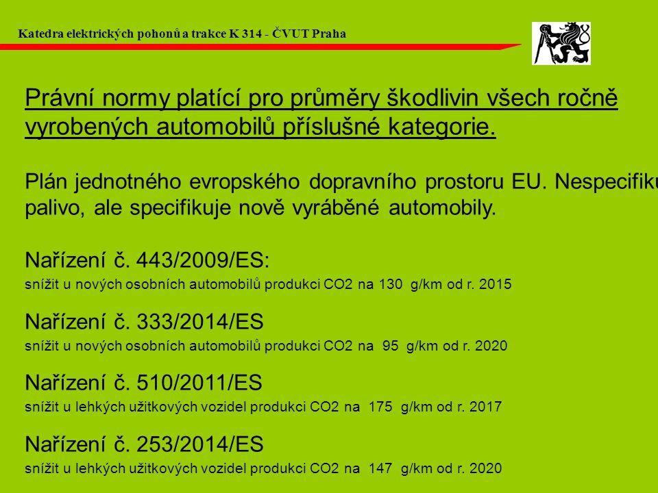 Katedra elektrických pohonů a trakce K 314 - ČVUT Praha Právní normy platící pro průměry škodlivin všech ročně vyrobených automobilů příslušné kategor