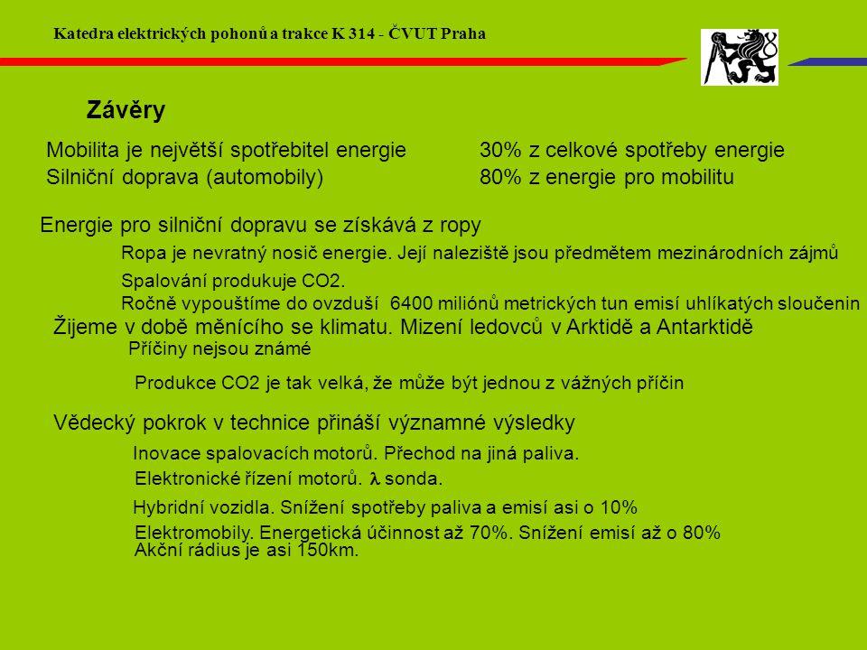 Závěry Mobilita je největší spotřebitel energie30% z celkové spotřeby energie Silniční doprava (automobily)80% z energie pro mobilitu Energie pro siln