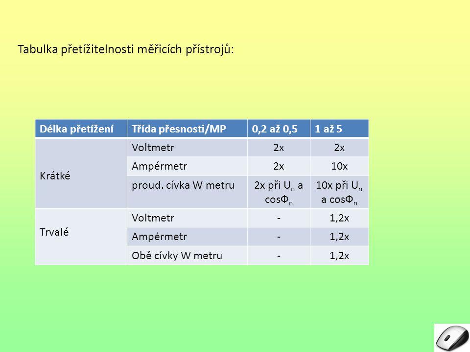 Tabulka přetížitelnosti měřicích přístrojů: Délka přetíženíTřída přesnosti/MP0,2 až 0,51 až 5 Krátké Voltmetr2x Ampérmetr2x10x proud. cívka W metru2x