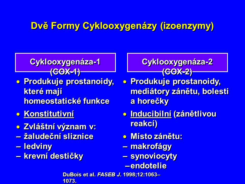 Dvě Formy Cyklooxygenázy (izoenzymy)  Produkuje prostanoidy, které mají homeostatické funkce  Konstitutivní  Zvláštní význam v: –žaludeční sliznice –ledviny –krevní destičky  Produkuje prostanoidy, které mají homeostatické funkce  Konstitutivní  Zvláštní význam v: –žaludeční sliznice –ledviny –krevní destičky Cyklooxygenáza-1 (COX-1)  Produkuje prostanoidy, mediátory zánětu, bolesti a horečky  Inducibilní (zánětlivou reakcí)  Místo zánětu: –makrofágy –synoviocyty –endotelie  Produkuje prostanoidy, mediátory zánětu, bolesti a horečky  Inducibilní (zánětlivou reakcí)  Místo zánětu: –makrofágy –synoviocyty –endotelie Cyklooxygenáza-2 (COX-2) DuBois et al.