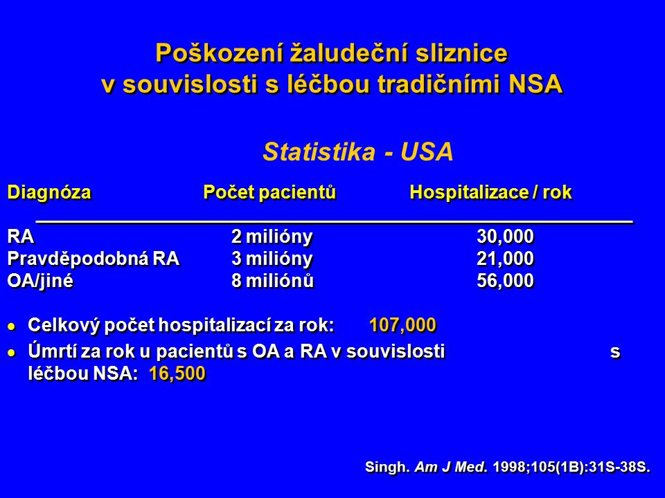NNT (terapie NSA > 2 měsíce = 1960 (909-2500)