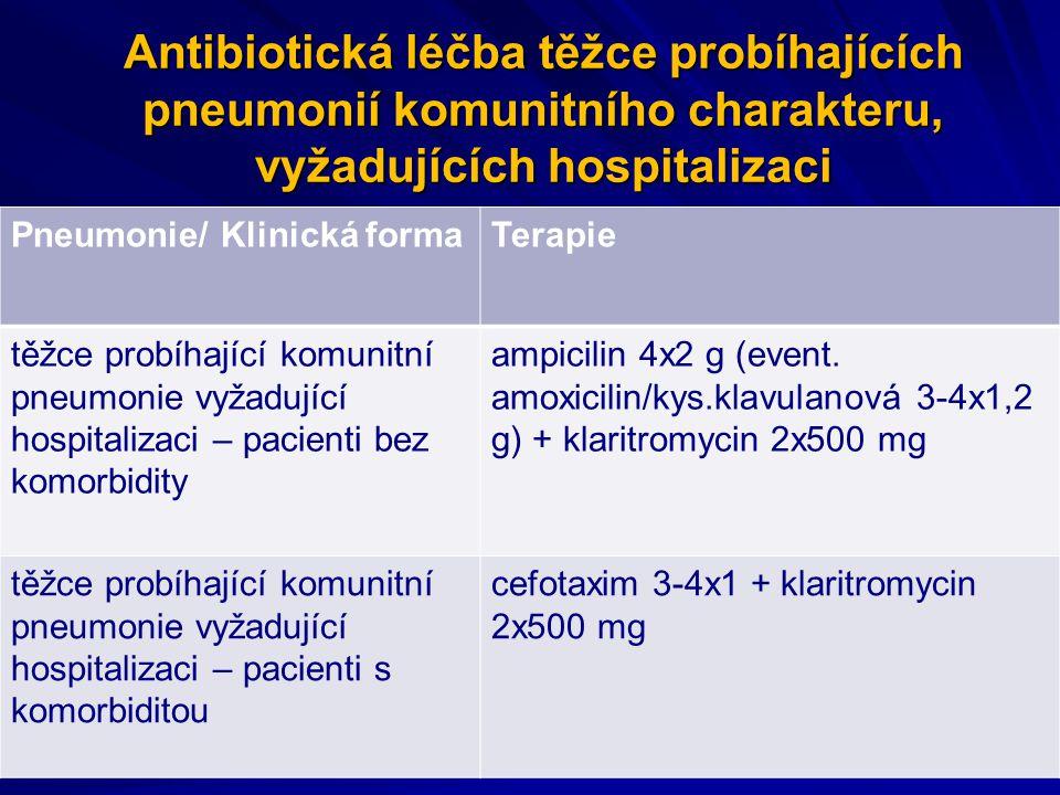 Antibiotická léčba těžce probíhajících pneumonií komunitního charakteru, vyžadujících hospitalizaci Pneumonie/ Klinická formaTerapie těžce probíhající