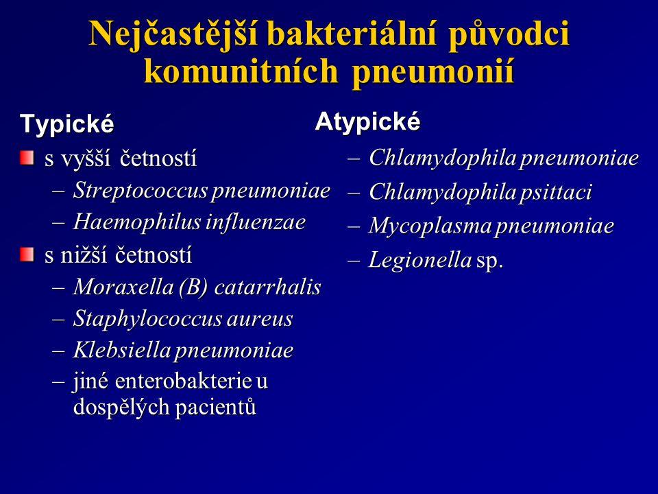 Nejčastější bakteriální původci komunitních pneumonií Typické s vyšší četností –Streptococcus pneumoniae –Haemophilus influenzae s nižší četností –Mor